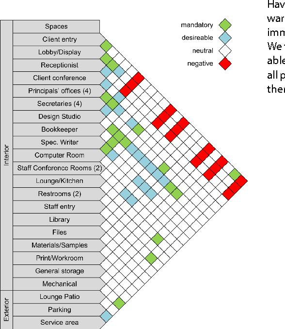 SpaceBook A Case Study of Social Network Analysis in Adjacency