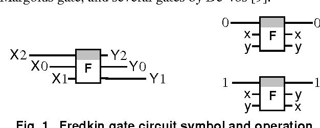 Logic Gate Semantic Scholar