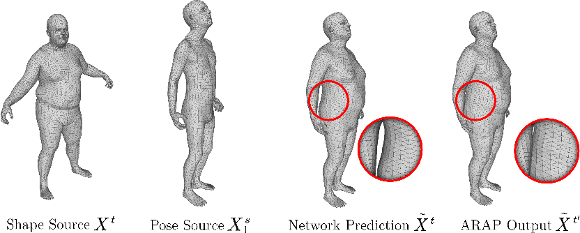 Figure 4 for Unsupervised Shape and Pose Disentanglement for 3D Meshes