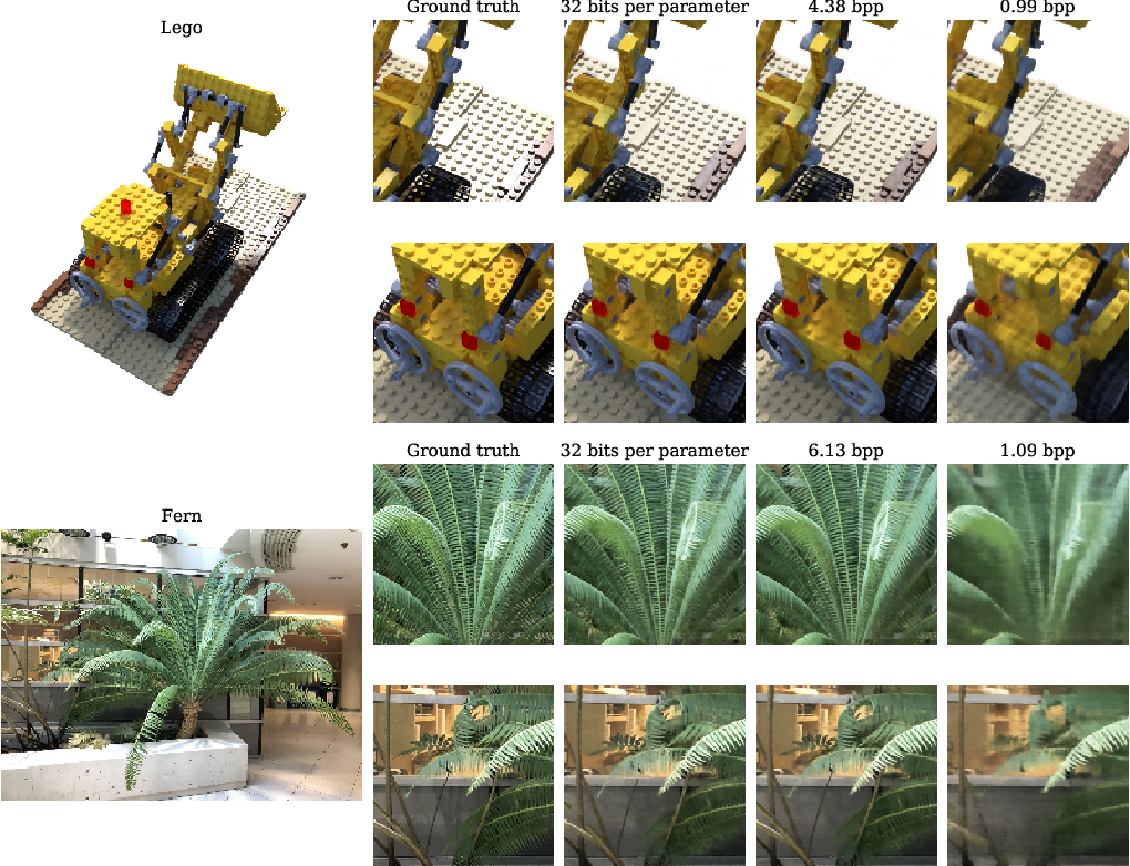 Figure 3 for 3D Scene Compression through Entropy Penalized Neural Representation Functions