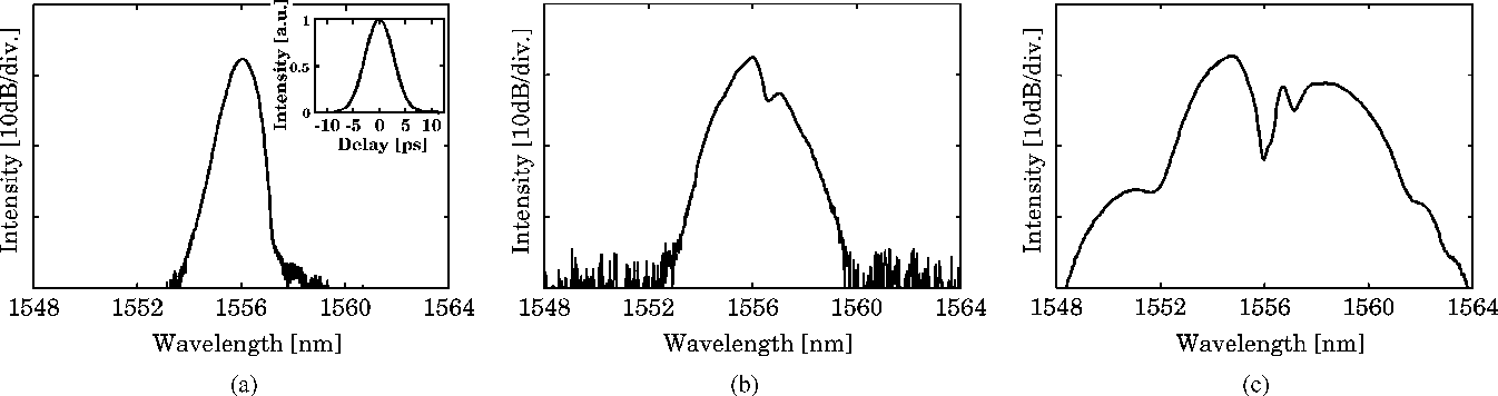 Fig. 11. Experimentally observed spectra at the input and the output of DSF. (a) Input. (b) P = 0.3 W. (c) P = 0.6 W.