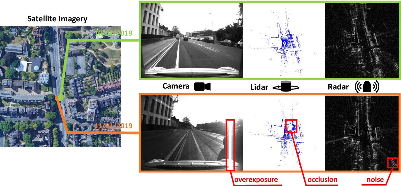 Figure 1 for Radar-to-Lidar: Heterogeneous Place Recognition via Joint Learning