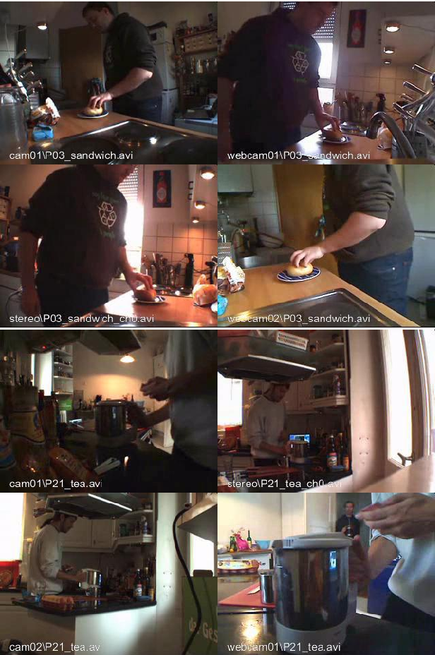 Figure 2 for Cooking in the kitchen: Recognizing and Segmenting Human Activities in Videos