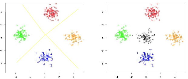Figure 1 for Large scale classification in deep neural network with Label Mapping