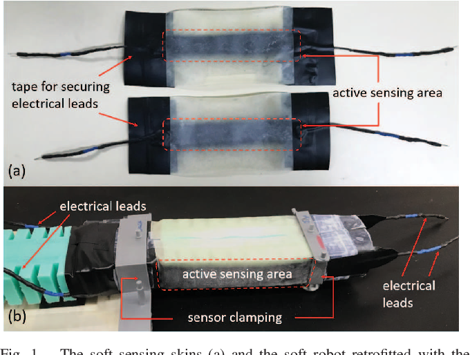 Figure 1 for Adaptive Tracking Control of Soft Robots using Integrated Sensing Skin and Recurrent Neural Networks