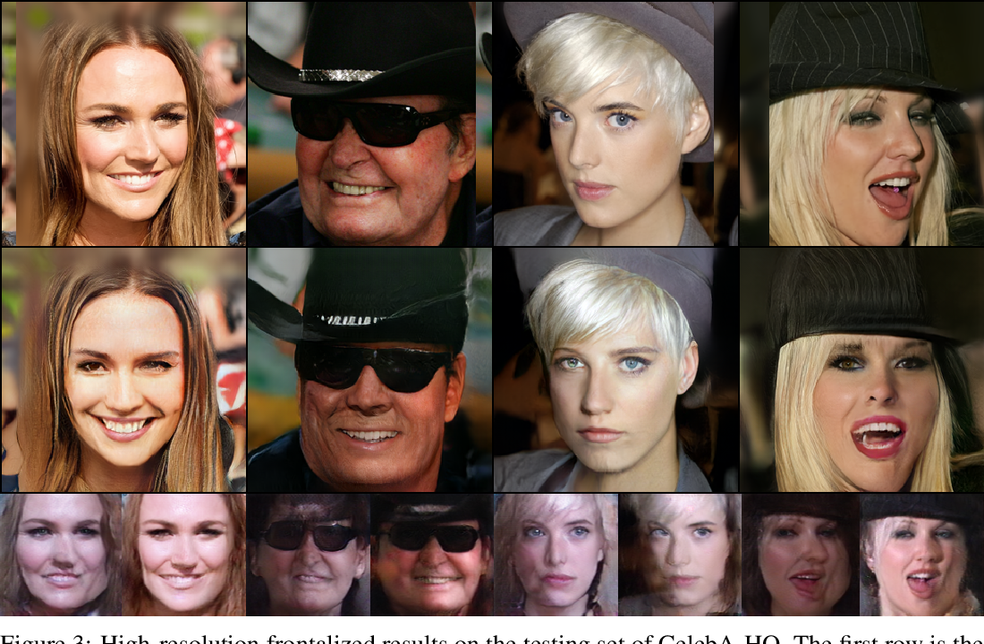 Figure 4 for Learning a High Fidelity Pose Invariant Model for High-resolution Face Frontalization