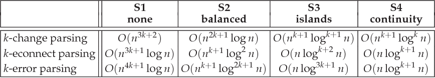 figure 7.18
