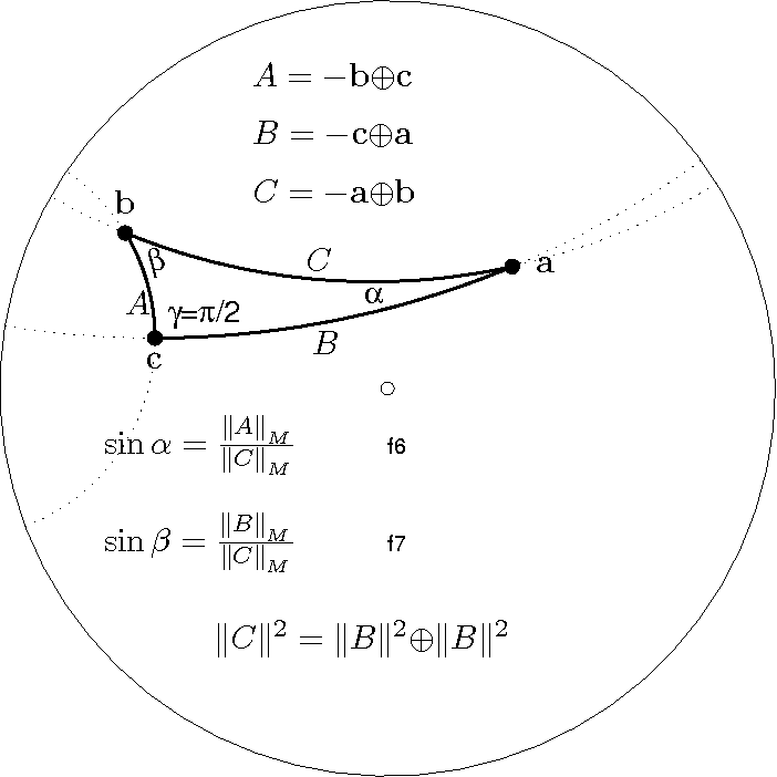 Figure 1 5 from Hyperbolic trigonometry and its application in the