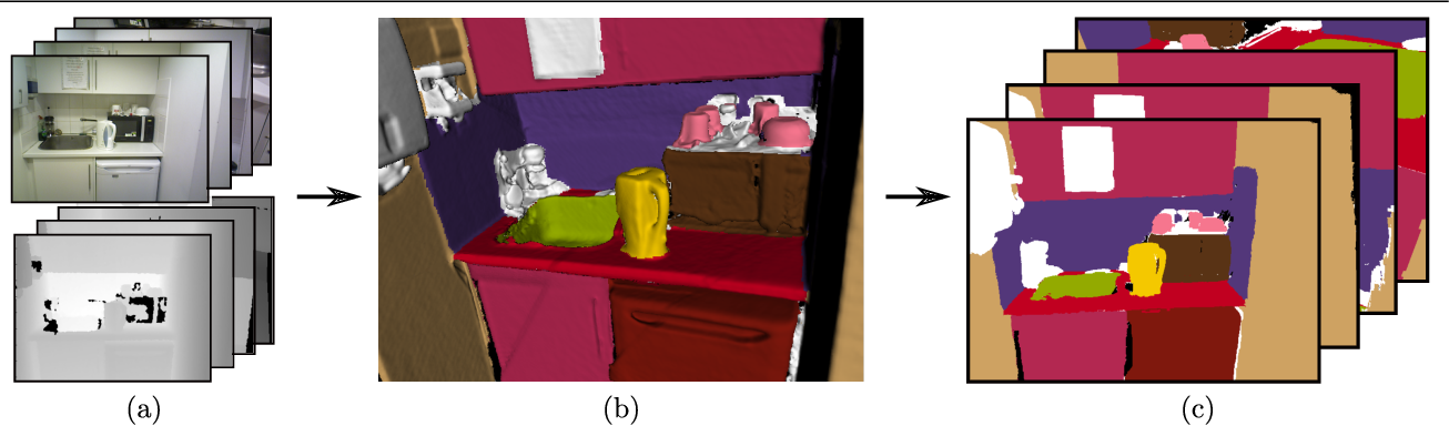 Figure 3 for Joint Object-Material Category Segmentation from Audio-Visual Cues