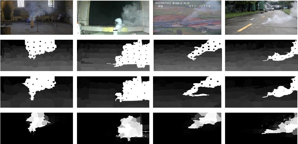 Figure 4 for Video Smoke Detection Based on Deep Saliency Network