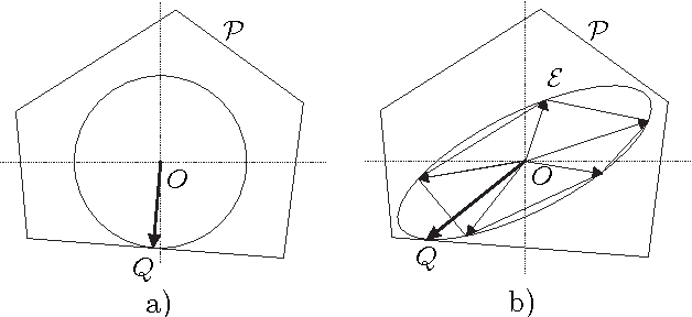 Figure 7 From Grasp Quality Measures