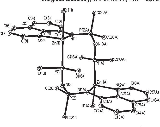 Figure 2 From Chemistry Of The Phosphorus Nitrogen Ligands Multiple