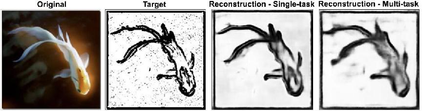 Figure 2 for Improving out-of-distribution generalization via multi-task self-supervised pretraining