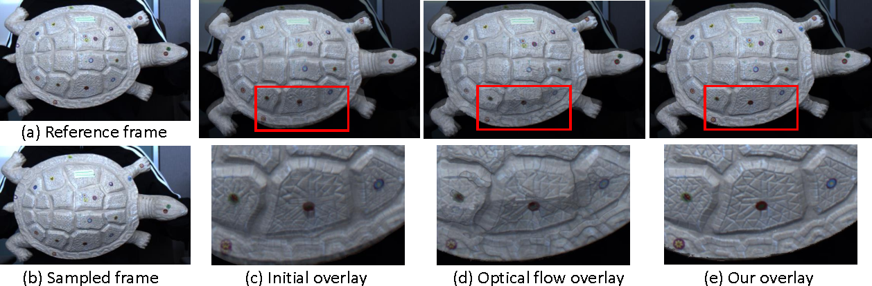 Figure 2 for Detailed Surface Geometry and Albedo Recovery from RGB-D Video Under Natural Illumination