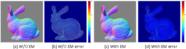 Figure 4 for Detailed Surface Geometry and Albedo Recovery from RGB-D Video Under Natural Illumination
