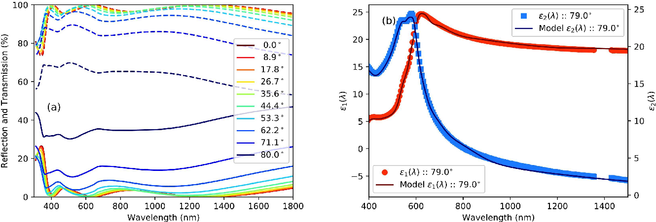 Figure 10 from Solcore: a multi-scale, Python-based library for