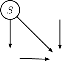 Figure 1 for Algorithmic Decision Making with Conditional Fairness