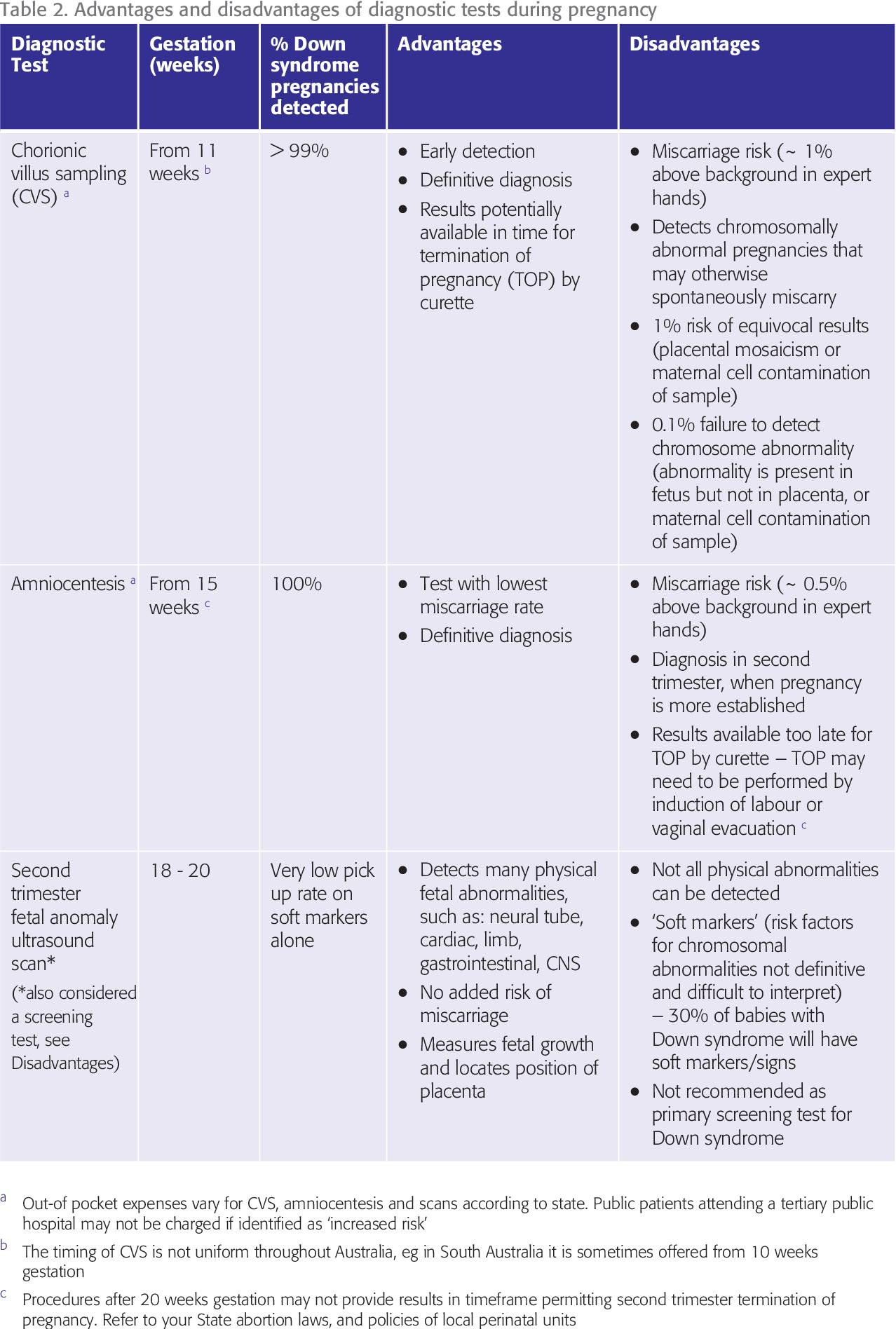 PDF] Genetics in Family Medicine: The Australian Handbook for