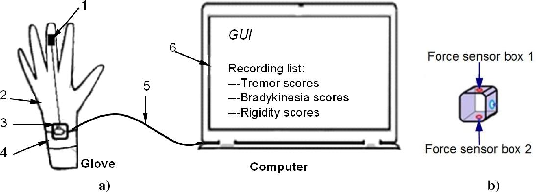 figure 5-4