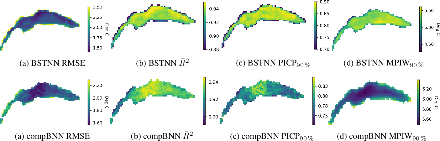 Figure 4 for Probabilistic modeling of lake surface water temperature using a Bayesian spatio-temporal graph convolutional neural network