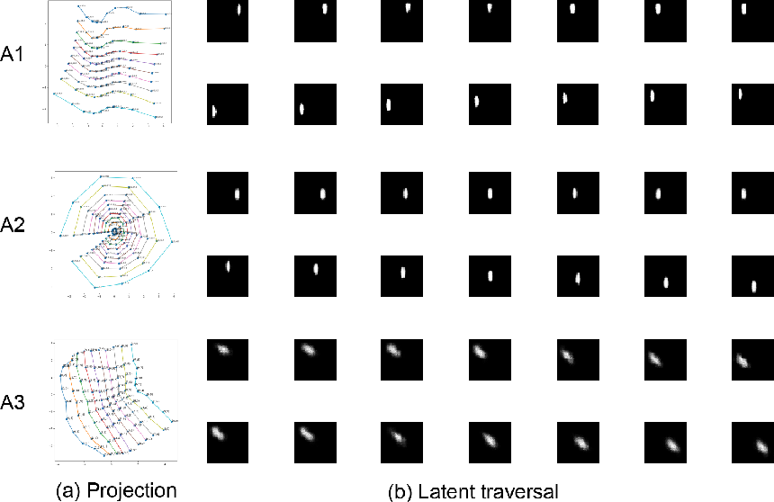 Figure 1 for Disentangling Action Sequences: Discovering Correlated Samples