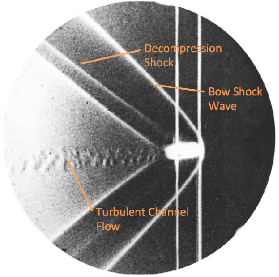 Figure 2 12 from Multiscale Modeling and Simulation of Shock