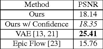 Figure 2 for Semantic Facial Expression Editing using Autoencoded Flow