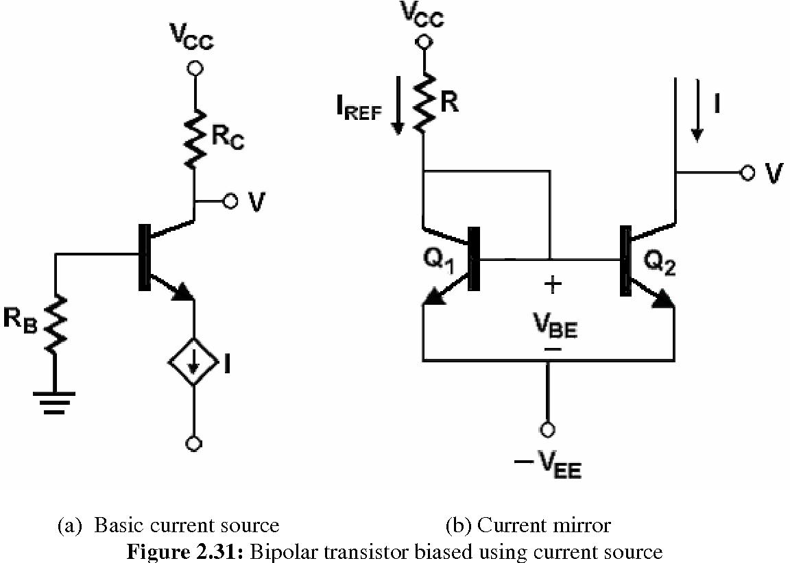 Figure 232 From Bipolar Junction Transistor 20 History Semantic Current Source 231