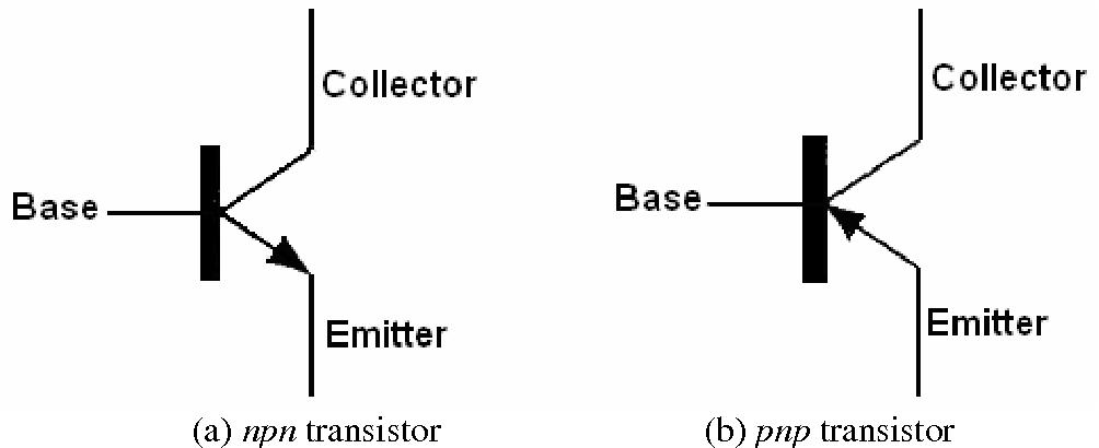 Figure 27 From Bipolar Junction Transistor 20 History Semantic