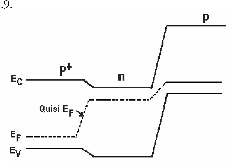 Figure 29 from Bipolar Junction Transistor