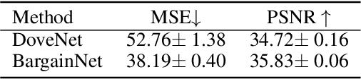 Figure 3 for BargainNet: Background-Guided Domain Translation for Image Harmonization
