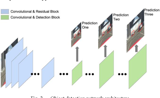 Figure 3 for Sensor Fusion of Camera and Cloud Digital Twin Information for Intelligent Vehicles