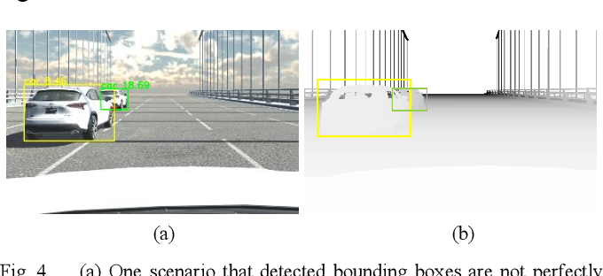 Figure 4 for Sensor Fusion of Camera and Cloud Digital Twin Information for Intelligent Vehicles