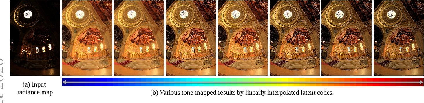 Figure 1 for Explorable Tone Mapping Operators