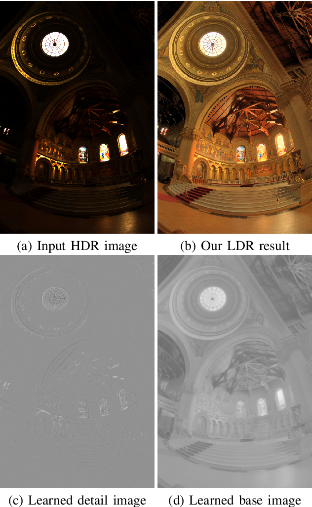 Figure 3 for Explorable Tone Mapping Operators