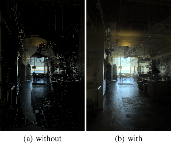 Figure 4 for Explorable Tone Mapping Operators