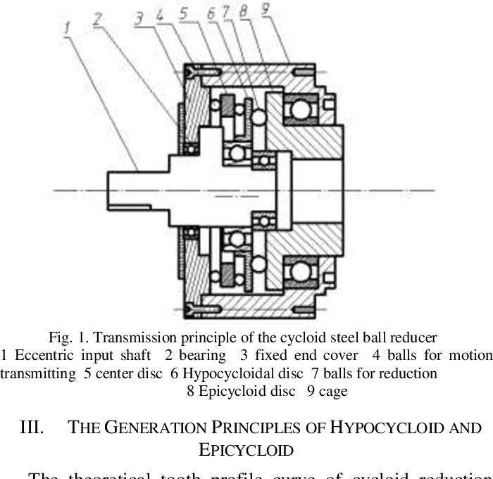 PDF] The Design Method of Hypocycloid and Epicycloid of Ball