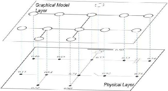 Figure 1 for Urban MV and LV Distribution Grid Topology Estimation via Group Lasso