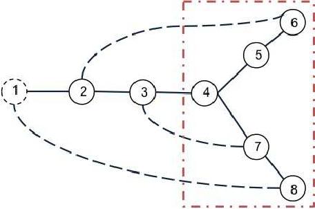 Figure 2 for Urban MV and LV Distribution Grid Topology Estimation via Group Lasso