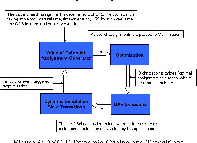 dissertation topics architecture questions