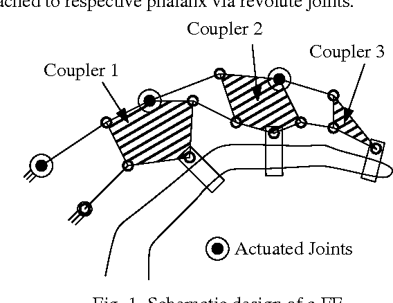 Fig. 1 Schematic design of a FE