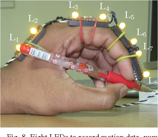 Fig. 8 Eight LEDs to record motion data, numbered 1-8, starting with 1 from left to right