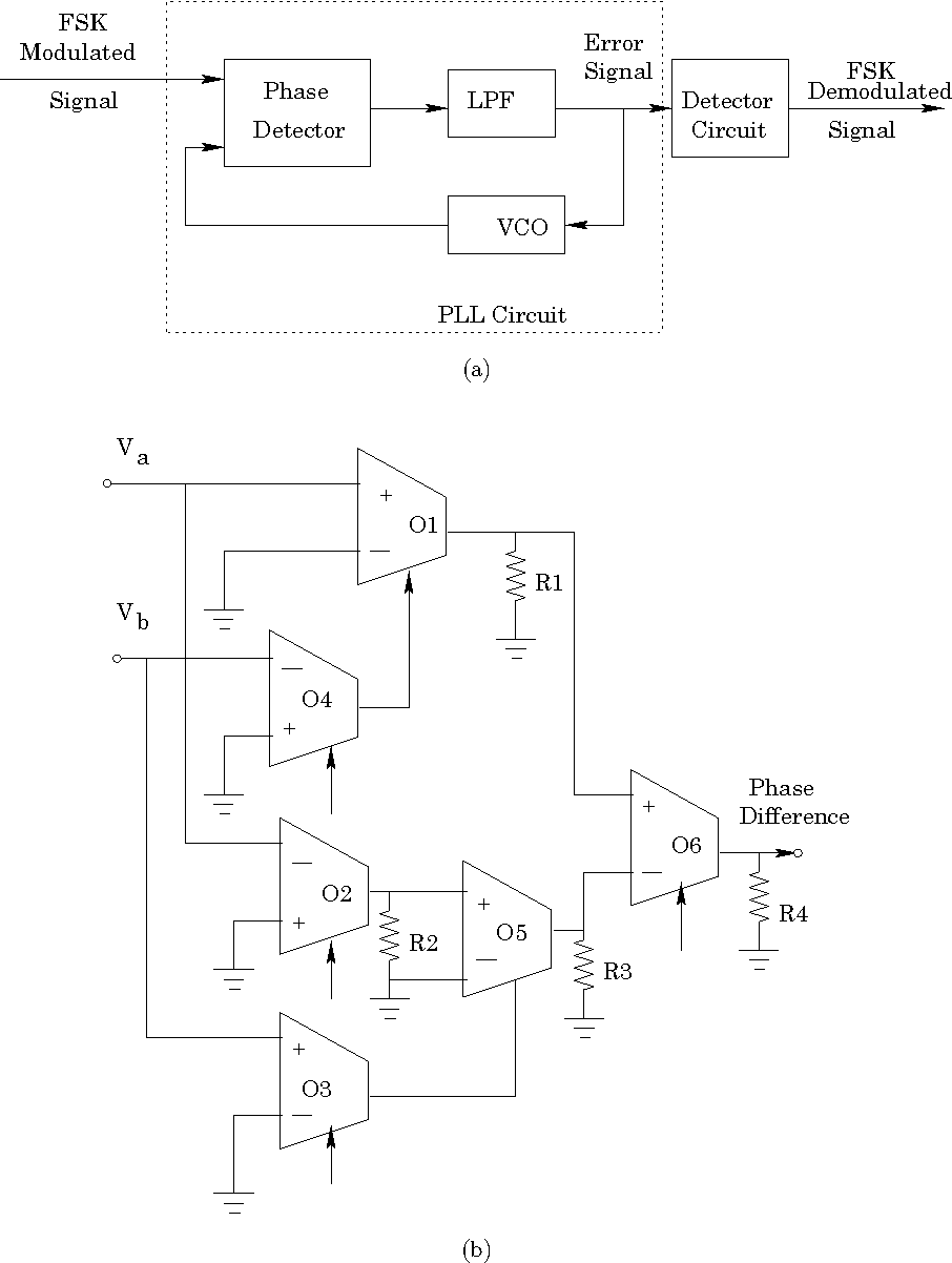 design methodology of high frequency m ary ask, fsk and qam Electrical Block Diagram figure 6
