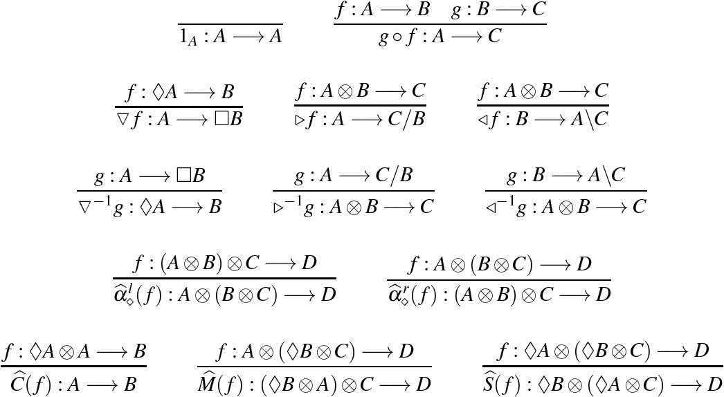 Figure 3 for Classical Copying versus Quantum Entanglement in Natural Language: The Case of VP-ellipsis