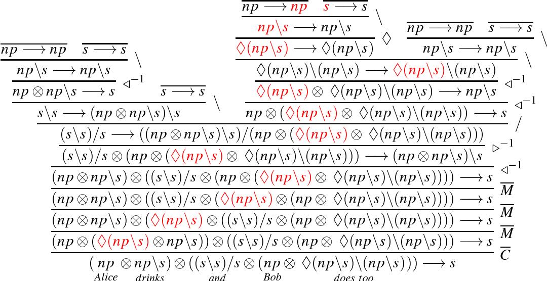 Figure 4 for Classical Copying versus Quantum Entanglement in Natural Language: The Case of VP-ellipsis