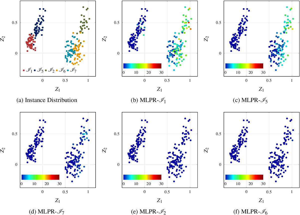 Figure 2 for Generalization of Machine Learning for Problem Reduction: A Case Study on Travelling Salesman Problems
