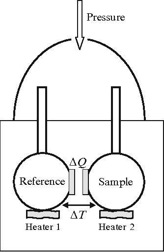 figure 22.1