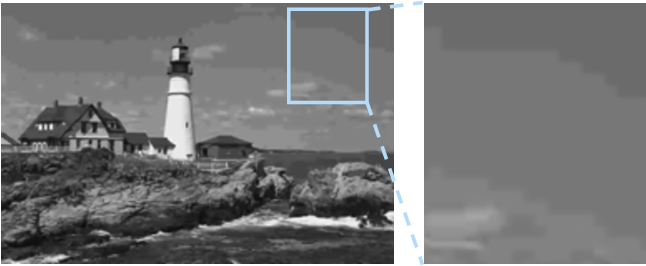 Figure 1 for DMCNN: Dual-Domain Multi-Scale Convolutional Neural Network for Compression Artifacts Removal