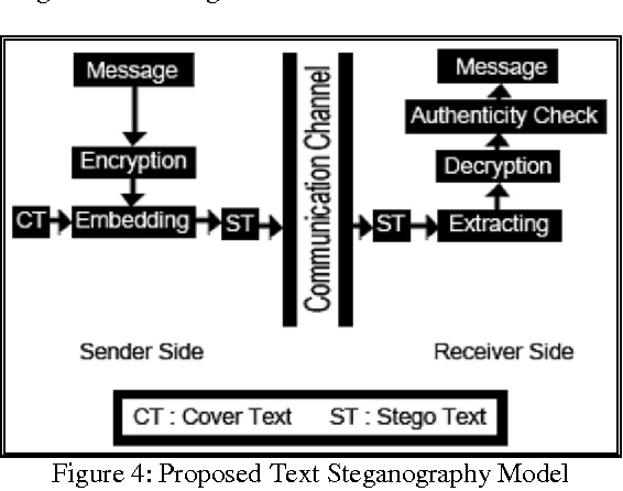 Check Image For Steganography