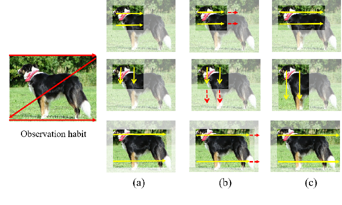 Figure 1 for Contrastive Proposal Extension with LSTM Network for Weakly Supervised Object Detection
